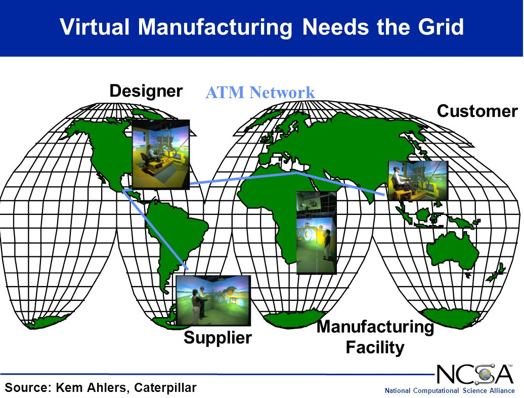 National Computational Science Alliance Virtual Manufacturing Needs the Grid Customer Manufacturing Facility Supplier Designer ATM Network Source: Kem
