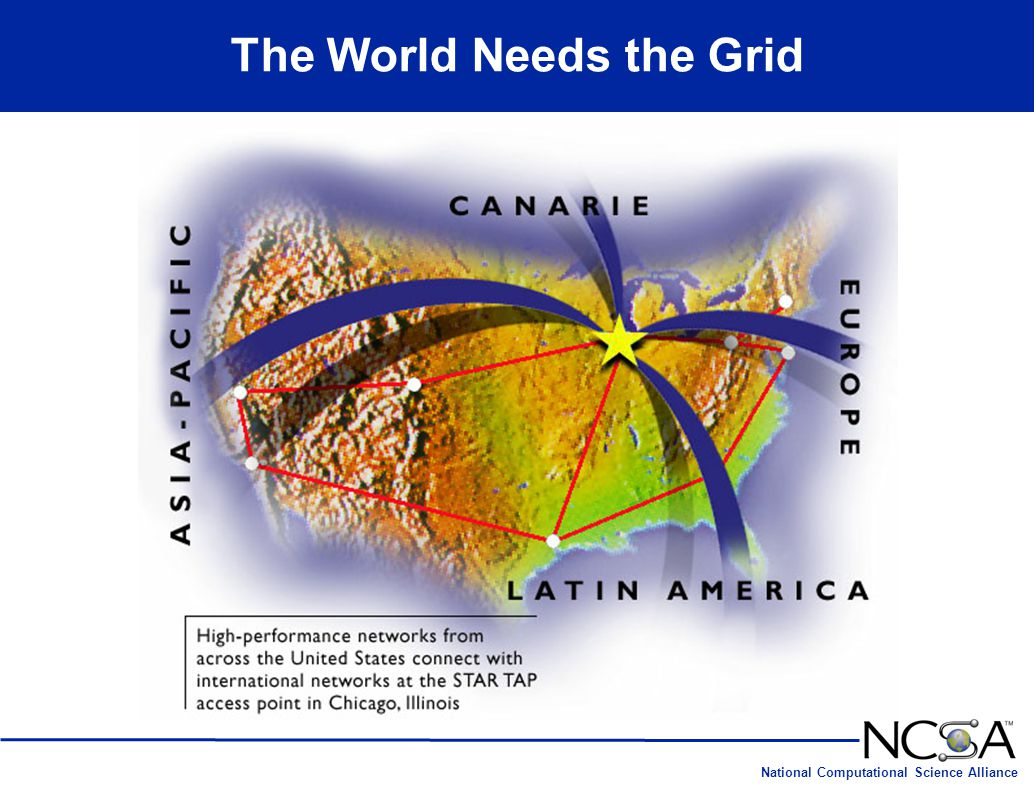 National Computational Science Alliance The World Needs the Grid