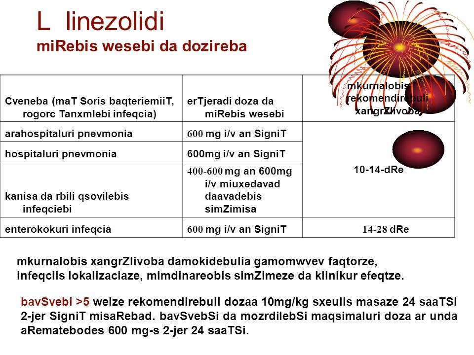 gverdiTi movlenebi: preparatis gamoyenebisas dafiqsirda Semdegi saxis arasasurveli movlenebi, romlebic ar aRemateboda 1%-s: linezolidisa sxva antibiotikebis miRebiT gamowveuli arasasurveli efeqtebis Sedarebis tabula A arasasurveli efeqtebi linezolidipreparatebi 1200 mg/24sT (n=1498) Sedareba (n=1464) arasasurveli efeqtebis sixSire 20,414,3 arasasurveli efeqtebis Sedegad medikamentis Sewyvetis sixSire 2,11,7 diarea 4,02,7 gulisreva 3,31,8 Tavis tkivili (cefalgia) 1,91,0 gemos Secvla (disgevzia) 0,90,2 sokovani infeqciebi 0,1<0,1 RviZlis fermentebis cvlilebebi 1,30,5 Rebineba (vomitusi) 1,20,4 enis gauferuleba 0,20 Tavbru (vertigo) 0,40,3