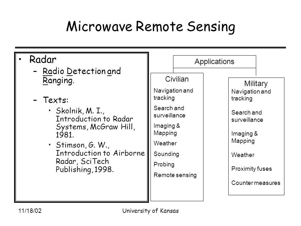 11/18/02University of Kansas Microwave Remote Sensing Radar –Radio Detection and Ranging.