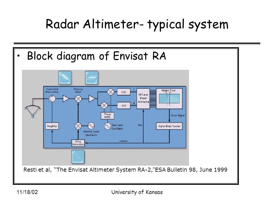 11/18/02University of Kansas Radar Altimeter- typical system Block diagram of Envisat RA Resti et al, The Envisat Altimeter System RA-2, ESA Bulletin 98, June 1999