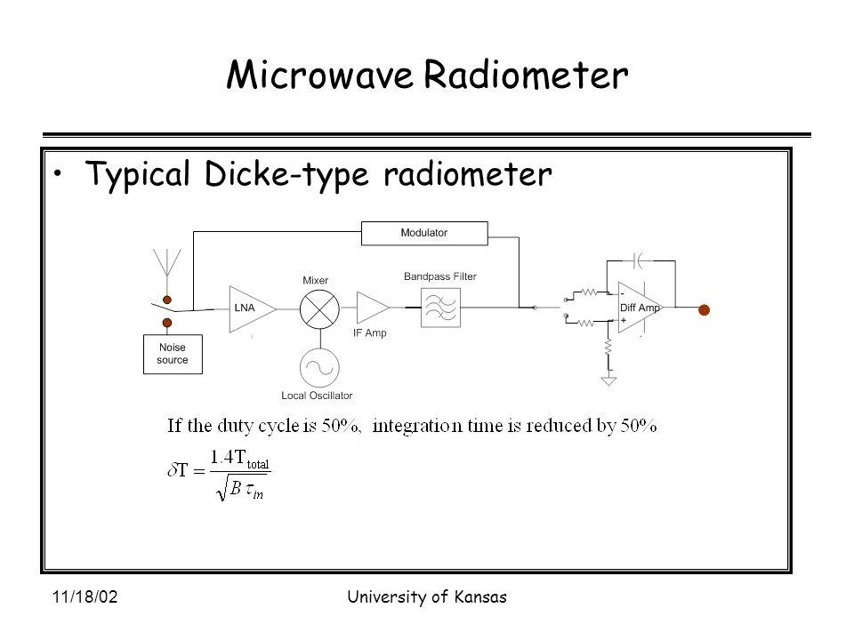 11/18/02University of Kansas Microwave Radiometer Typical Dicke-type radiometer