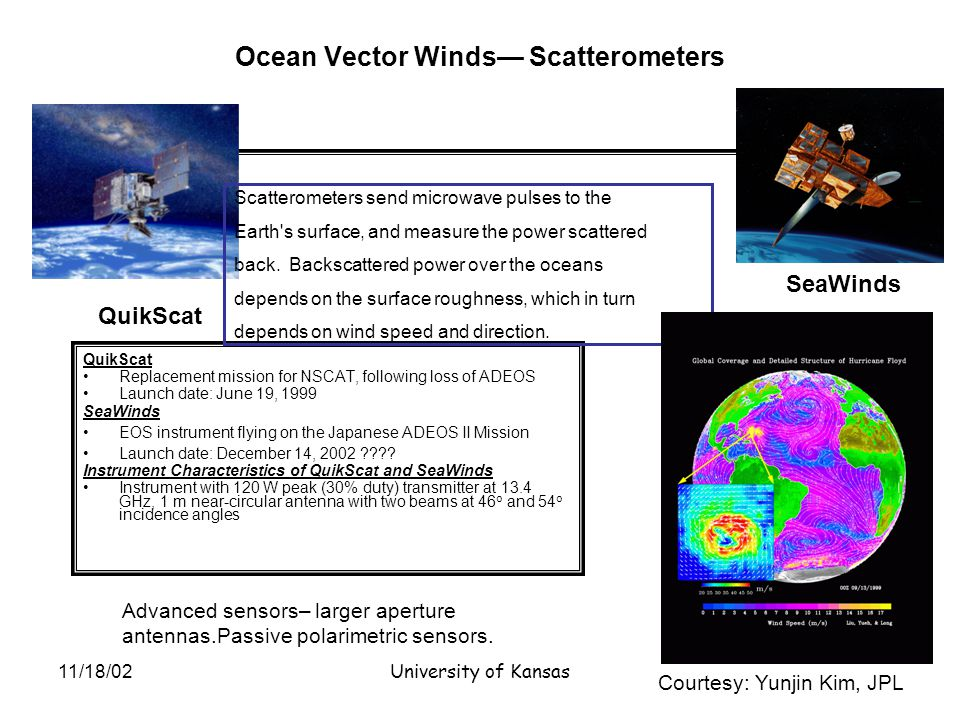 11/18/02University of Kansas Ocean Vector Winds— Scatterometers QuikScat Replacement mission for NSCAT, following loss of ADEOS Launch date: June 19, 1999 SeaWinds EOS instrument flying on the Japanese ADEOS II Mission Launch date: December 14, 2002 .