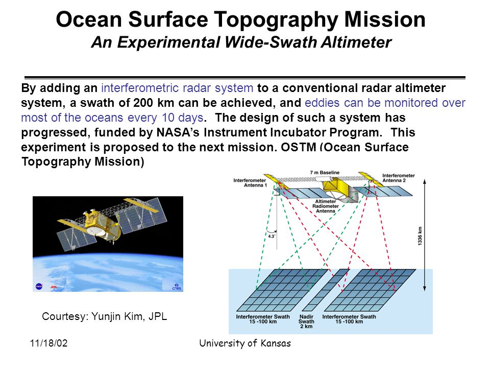 11/18/02University of Kansas Ocean Surface Topography Mission An Experimental Wide-Swath Altimeter By adding an interferometric radar system to a conventional radar altimeter system, a swath of 200 km can be achieved, and eddies can be monitored over most of the oceans every 10 days.