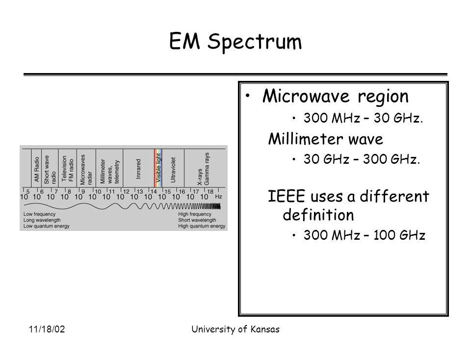 11/18/02University of Kansas EM Spectrum Microwave region 300 MHz – 30 GHz.
