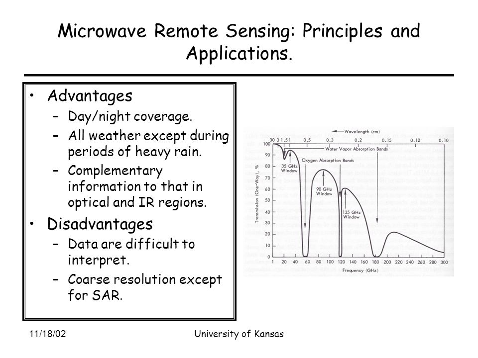11/18/02University of Kansas Microwave Remote Sensing: Principles and Applications.