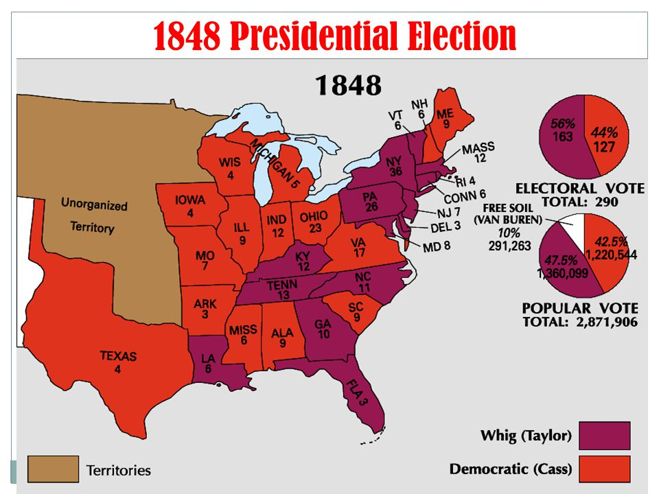 1848 Presidential Election
