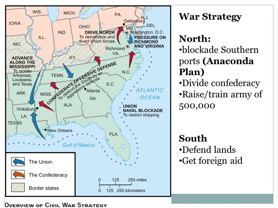 War Strategy North: blockade Southern ports (Anaconda Plan) Divide confederacy Raise/train army of 500,000 South Defend lands Get foreign aid