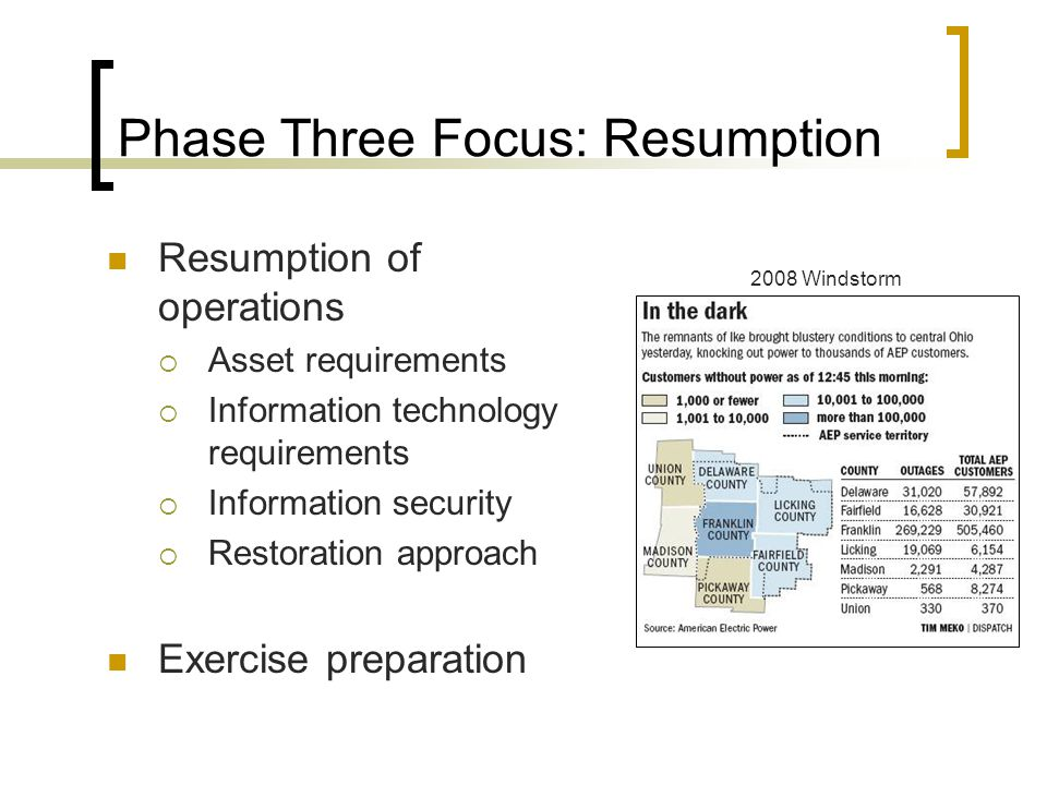 Phase Three Focus: Resumption Resumption of operations  Asset requirements  Information technology requirements  Information security  Restoration approach Exercise preparation 2008 Windstorm