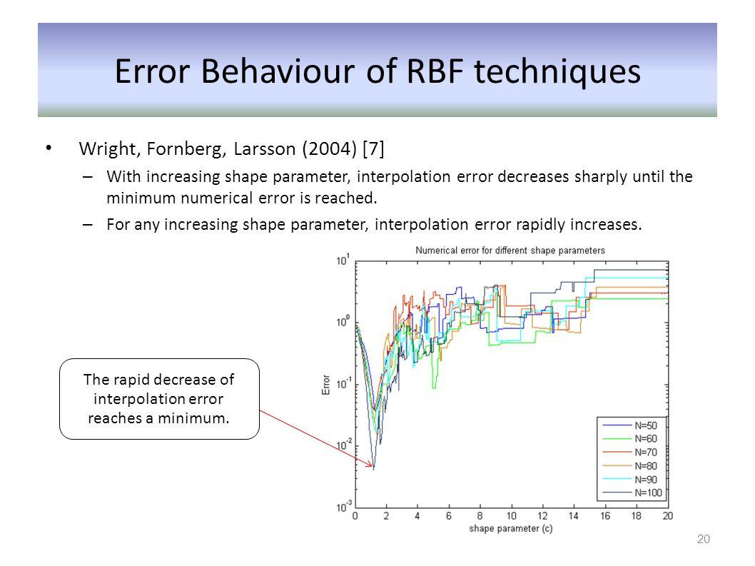 Error Behaviour of RBF techniques Wright, Fornberg, Larsson (2004) [7] – With increasing shape parameter, interpolation error decreases sharply until