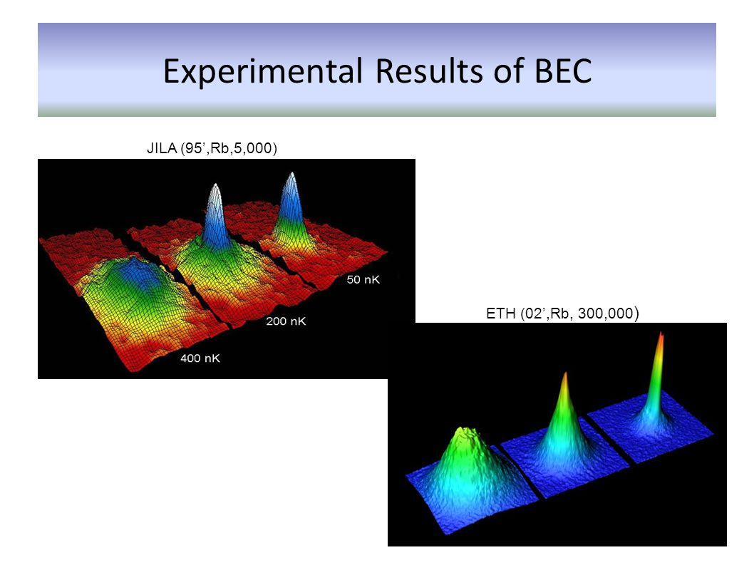 ETH (02',Rb, 300,000 ) Experimental Results of BEC JILA (95',Rb,5,000)