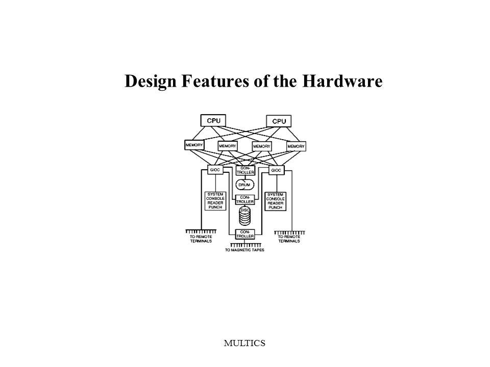 MULTICS Design Features of the Hardware