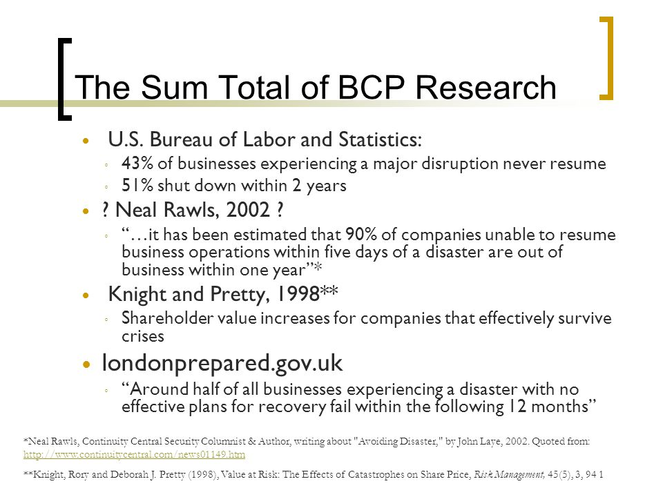 The Sum Total of BCP Research U.S.