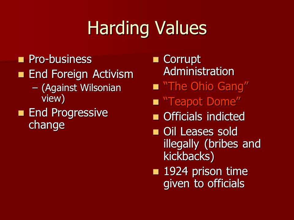 Republican Power President Harding President Harding Elected 1920, Landslide Elected 1920, Landslide Legacy of Scandals Legacy of Scandals Teapot Dome Teapot Dome Died 1923, in office Died 1923, in office Return to Normalcy