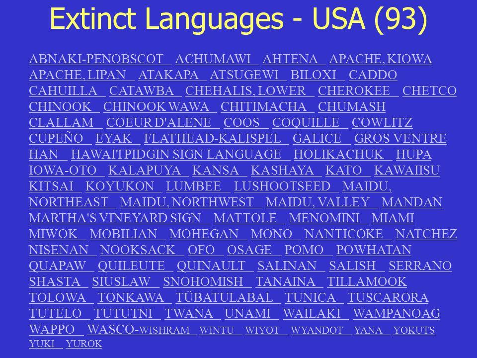 Extinct Languages - USA (93) ABNAKI-PENOBSCOT ABNAKI-PENOBSCOT ACHUMAWI AHTENA APACHE, KIOWA APACHE, LIPAN ATAKAPA ATSUGEWI BILOXI CADDO CAHUILLA CATAWBA CHEHALIS, LOWER CHEROKEE CHETCO CHINOOK CHINOOK WAWA CHITIMACHA CHUMASH CLALLAM COEUR D ALENE COOS COQUILLE COWLITZ CUPEÑO EYAK FLATHEAD-KALISPEL GALICE GROS VENTRE HAN HAWAI I PIDGIN SIGN LANGUAGE HOLIKACHUK HUPA IOWA-OTO KALAPUYA KANSA KASHAYA KATO KAWAIISU KITSAI KOYUKON LUMBEE LUSHOOTSEED MAIDU, NORTHEAST MAIDU, NORTHWEST MAIDU, VALLEY MANDAN MARTHA S VINEYARD SIGN MATTOLE MENOMINI MIAMI MIWOK MOBILIAN MOHEGAN MONO NANTICOKE NATCHEZ NISENAN NOOKSACK OFO OSAGE POMO POWHATAN QUAPAW QUILEUTE QUINAULT SALINAN SALISH SERRANO SHASTA SIUSLAW SNOHOMISH TANAINA TILLAMOOK TOLOWA TONKAWA TÜBATULABAL TUNICA TUSCARORA TUTELO TUTUTNI TWANA UNAMI WAILAKI WAMPANOAG WAPPO WASCO- WISHRAM WINTU WIYOT WYANDOT YANA YOKUTS YUKI YUROKACHUMAWI AHTENA APACHE, KIOWA APACHE, LIPAN ATAKAPA ATSUGEWI BILOXI CADDO CAHUILLA CATAWBA CHEHALIS, LOWER CHEROKEE CHETCO CHINOOK CHINOOK WAWA CHITIMACHA CHUMASH CLALLAM COEUR D ALENE COOS COQUILLE COWLITZ CUPEÑO EYAK FLATHEAD-KALISPEL GALICE GROS VENTRE HAN HAWAI I PIDGIN SIGN LANGUAGE HOLIKACHUK HUPA IOWA-OTO KALAPUYA KANSA KASHAYA KATO KAWAIISU KITSAI KOYUKON LUMBEE LUSHOOTSEED MAIDU, NORTHEAST MAIDU, NORTHWEST MAIDU, VALLEY MANDAN MARTHA S VINEYARD SIGN MATTOLE MENOMINI MIAMI MIWOK MOBILIAN MOHEGAN MONO NANTICOKE NATCHEZ NISENAN NOOKSACK OFO OSAGE POMO POWHATAN QUAPAW QUILEUTE QUINAULT SALINAN SALISH SERRANO SHASTA SIUSLAW SNOHOMISH TANAINA TILLAMOOK TOLOWA TONKAWA TÜBATULABAL TUNICA TUSCARORA TUTELO TUTUTNI TWANA UNAMI WAILAKI WAMPANOAG WAPPO WASCO- WISHRAM WINTU WIYOT WYANDOT YANA YOKUTS YUKI YUROK