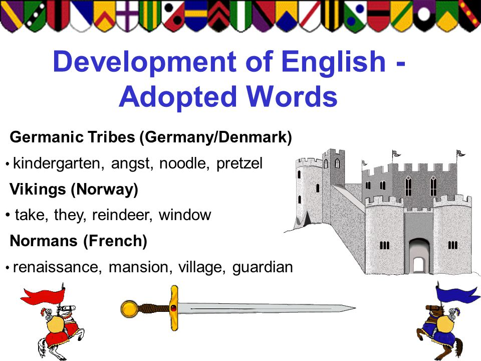 Development of English - Adopted Words Germanic Tribes (Germany/Denmark) kindergarten, angst, noodle, pretzel Vikings (Norway) take, they, reindeer, w