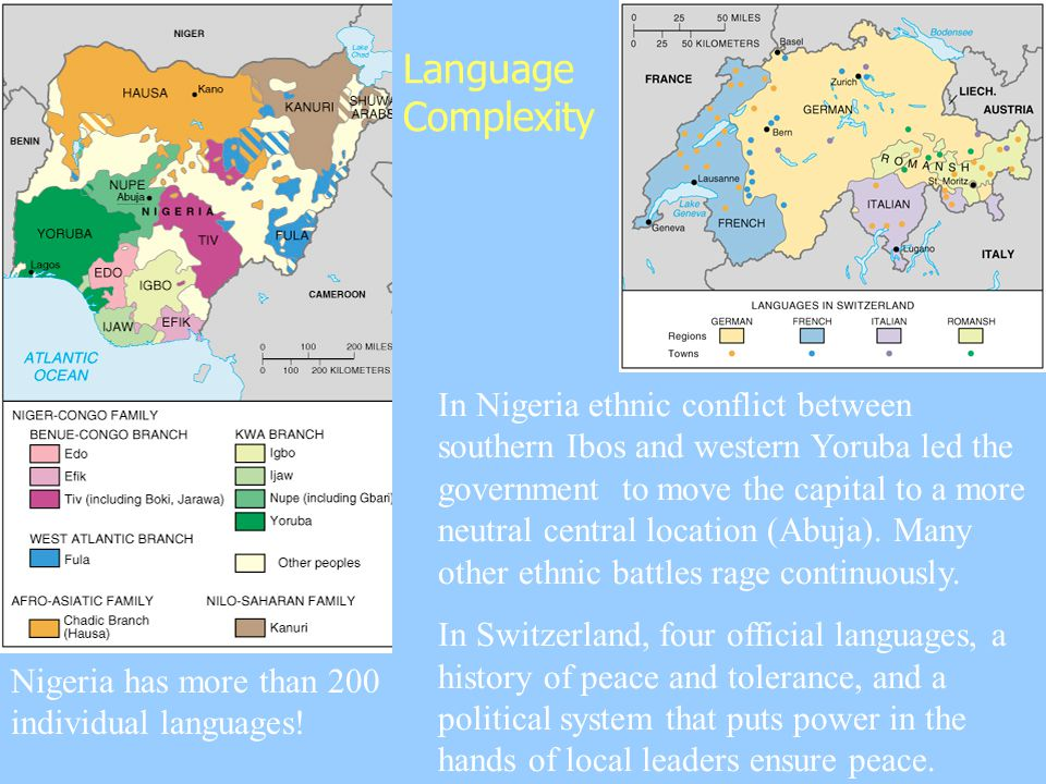 Language Complexity In Nigeria ethnic conflict between southern Ibos and western Yoruba led the government to move the capital to a more neutral central location (Abuja).