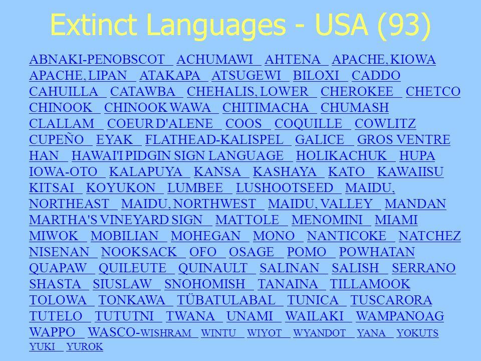 Extinct Languages - USA (93) ABNAKI-PENOBSCOT ACHUMAWI AHTENA APACHE, KIOWA APACHE, LIPAN ATAKAPA ATSUGEWI BILOXI CADDO CAHUILLA CATAWBA CHEHALIS, LOWER CHEROKEE CHETCO CHINOOK CHINOOK WAWA CHITIMACHA CHUMASH CLALLAM COEUR D ALENE COOS COQUILLE COWLITZ CUPEÑO EYAK FLATHEAD-KALISPEL GALICE GROS VENTRE HAN HAWAI I PIDGIN SIGN LANGUAGE HOLIKACHUK HUPA IOWA-OTO KALAPUYA KANSA KASHAYA KATO KAWAIISU KITSAI KOYUKON LUMBEE LUSHOOTSEED MAIDU, NORTHEAST MAIDU, NORTHWEST MAIDU, VALLEY MANDAN MARTHA S VINEYARD SIGN MATTOLE MENOMINI MIAMI MIWOK MOBILIAN MOHEGAN MONO NANTICOKE NATCHEZ NISENAN NOOKSACK OFO OSAGE POMO POWHATAN QUAPAW QUILEUTE QUINAULT SALINAN SALISH SERRANO SHASTA SIUSLAW SNOHOMISH TANAINA TILLAMOOK TOLOWA TONKAWA TÜBATULABAL TUNICA TUSCARORA TUTELO TUTUTNI TWANA UNAMI WAILAKI WAMPANOAG WAPPO WASCO- WISHRAM WINTU WIYOT WYANDOT YANA YOKUTS YUKI YUROK