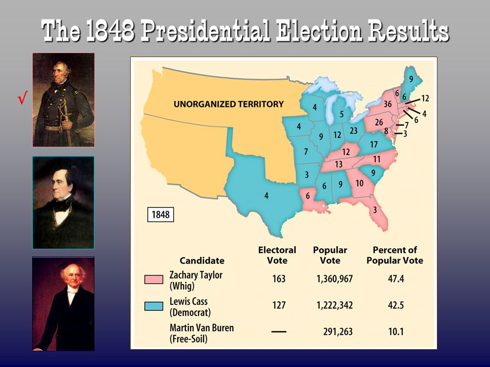 The 1848 Presidential Election Results √