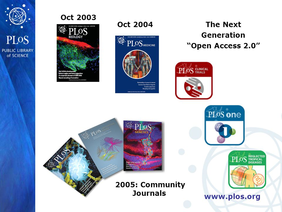www.plos.org Oct 2003 Oct 2004 The Next Generation Open Access 2.0 2005: Community Journals