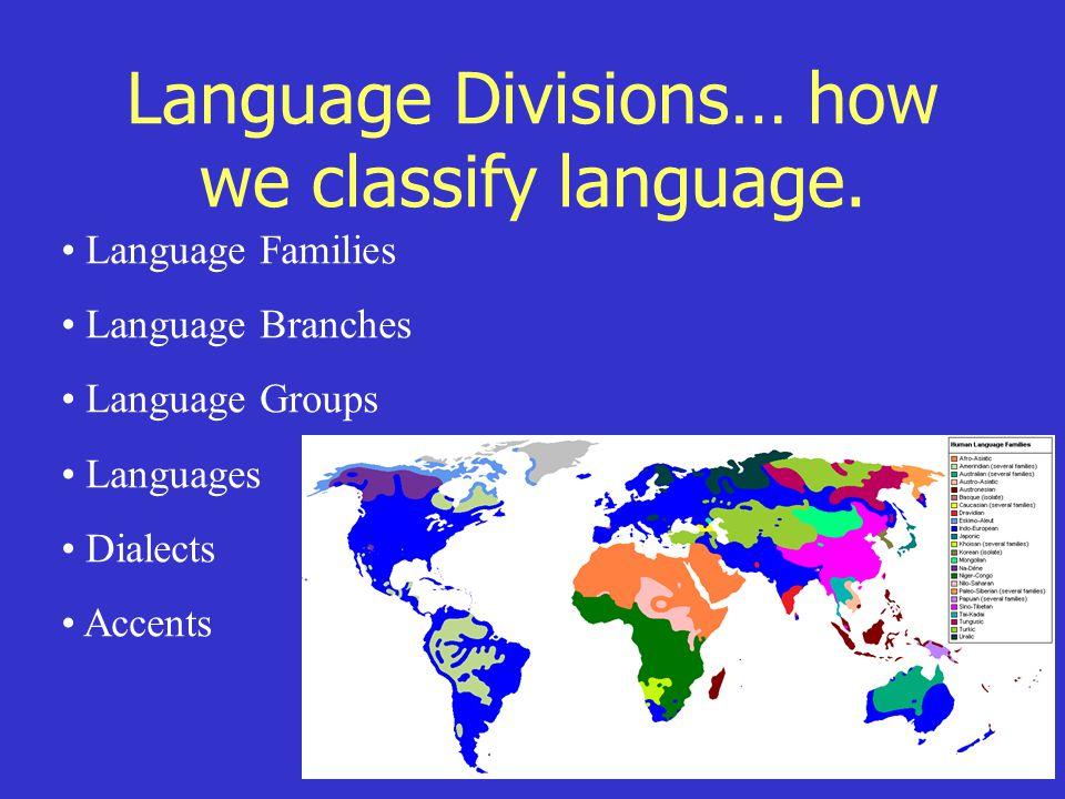 Language Divisions… how we classify language.
