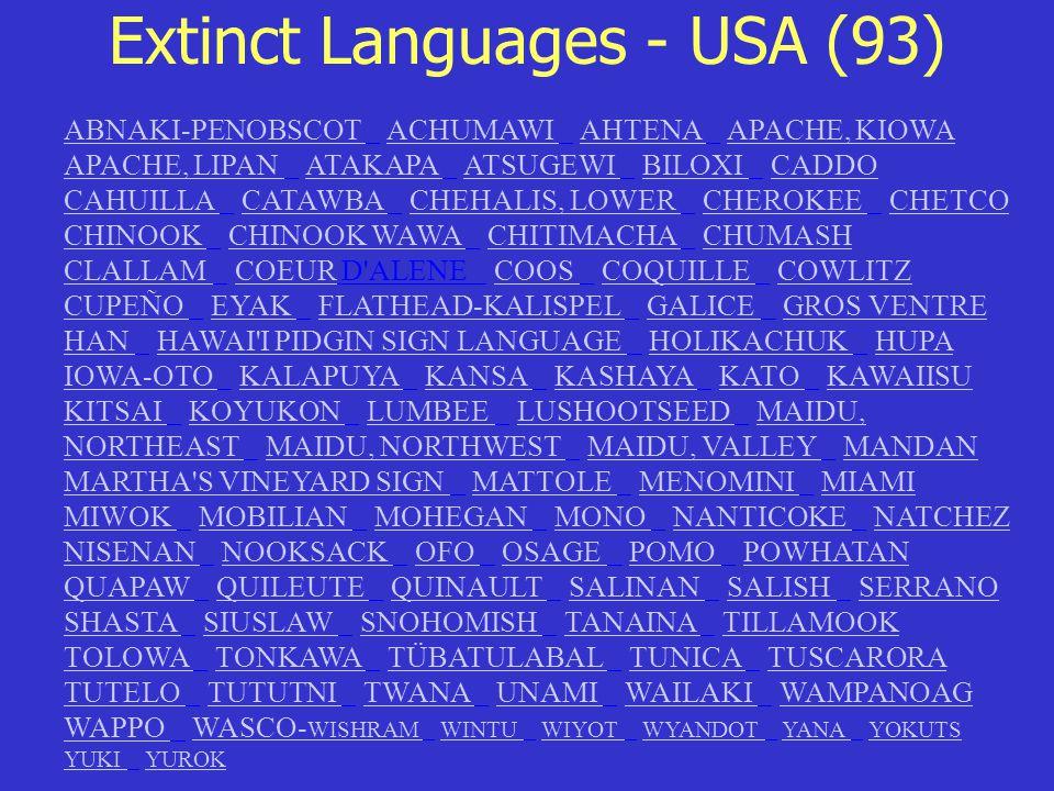 Extinct Languages - USA (93) ABNAKI-PENOBSCOT ABNAKI-PENOBSCOT ACHUMAWI AHTENA APACHE, KIOWA APACHE, LIPAN ATAKAPA ATSUGEWI BILOXI CADDO CAHUILLA CATAWBA CHEHALIS, LOWER CHEROKEE CHETCO CHINOOK CHINOOK WAWA CHITIMACHA CHUMASH CLALLAM COEUR D ALENE COOS COQUILLE COWLITZ CUPEÑO EYAK FLATHEAD-KALISPEL GALICE GROS VENTRE HAN HAWAI I PIDGIN SIGN LANGUAGE HOLIKACHUK HUPA IOWA-OTO KALAPUYA KANSA KASHAYA KATO KAWAIISU KITSAI KOYUKON LUMBEE LUSHOOTSEED MAIDU, NORTHEAST MAIDU, NORTHWEST MAIDU, VALLEY MANDAN MARTHA S VINEYARD SIGN MATTOLE MENOMINI MIAMI MIWOK MOBILIAN MOHEGAN MONO NANTICOKE NATCHEZ NISENAN NOOKSACK OFO OSAGE POMO POWHATAN QUAPAW QUILEUTE QUINAULT SALINAN SALISH SERRANO SHASTA SIUSLAW SNOHOMISH TANAINA TILLAMOOK TOLOWA TONKAWA TÜBATULABAL TUNICA TUSCARORA TUTELO TUTUTNI TWANA UNAMI WAILAKI WAMPANOAG WAPPO WASCO- WISHRAM WINTU WIYOT WYANDOT YANA YOKUTS YUKI YUROKACHUMAWI AHTENA APACHE, KIOWA APACHE, LIPAN ATAKAPA ATSUGEWI BILOXI CADDO CAHUILLA CATAWBA CHEHALIS, LOWER CHEROKEE CHETCO CHINOOK CHINOOK WAWA CHITIMACHA CHUMASH CLALLAM COEURCOOS COQUILLE COWLITZ CUPEÑO EYAK FLATHEAD-KALISPEL GALICE GROS VENTRE HAN HAWAI I PIDGIN SIGN LANGUAGE HOLIKACHUK HUPA IOWA-OTO KALAPUYA KANSA KASHAYA KATO KAWAIISU KITSAI KOYUKON LUMBEE LUSHOOTSEED MAIDU, NORTHEAST MAIDU, NORTHWEST MAIDU, VALLEY MANDAN MARTHA S VINEYARD SIGN MATTOLE MENOMINI MIAMI MIWOK MOBILIAN MOHEGAN MONO NANTICOKE NATCHEZ NISENAN NOOKSACK OFO OSAGE POMO POWHATAN QUAPAW QUILEUTE QUINAULT SALINAN SALISH SERRANO SHASTA SIUSLAW SNOHOMISH TANAINA TILLAMOOK TOLOWA TONKAWA TÜBATULABAL TUNICA TUSCARORA TUTELO TUTUTNI TWANA UNAMI WAILAKI WAMPANOAG WAPPO WASCO- WISHRAM WINTU WIYOT WYANDOT YANA YOKUTS YUKI YUROK