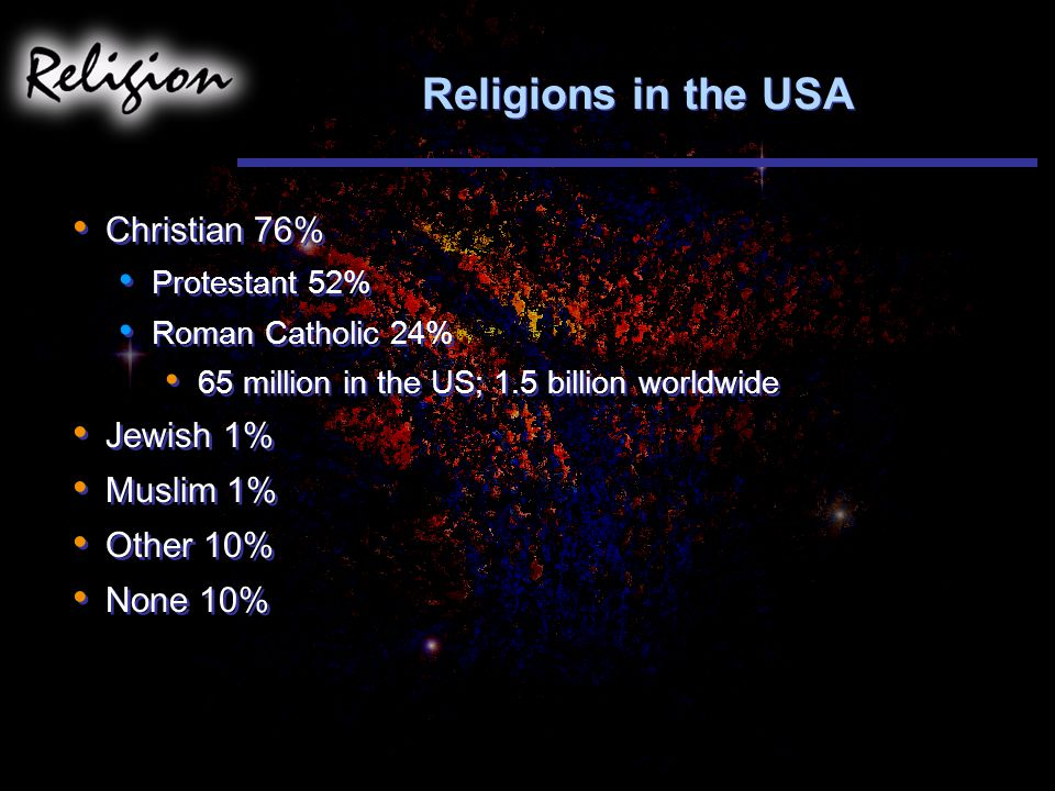 Christian 76% Protestant 52% Roman Catholic 24% 65 million in the US; 1.5 billion worldwide Jewish 1% Muslim 1% Other 10% None 10% Christian 76% Protestant 52% Roman Catholic 24% 65 million in the US; 1.5 billion worldwide Jewish 1% Muslim 1% Other 10% None 10%