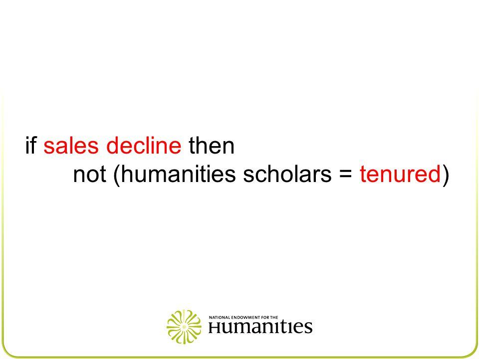 if sales decline then not (humanities scholars = tenured)