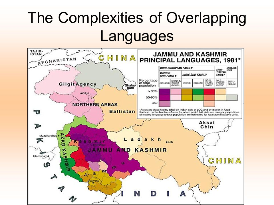 The Complexities of Overlapping Languages
