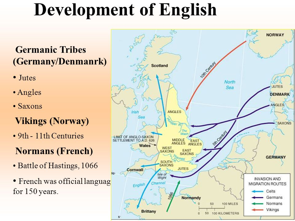 Development of English Germanic Tribes (Germany/Denmanrk) Jutes Angles Saxons Vikings (Norway) 9th - 11th Centuries Normans (French) Battle of Hasting