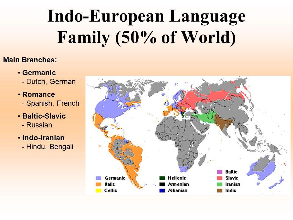Indo-European Language Family (50% of World) Main Branches: Germanic - Dutch, German Romance - Spanish, French Baltic-Slavic - Russian Indo-Iranian -