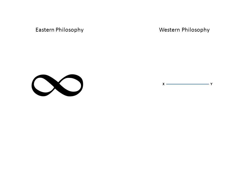 Eastern PhilosophyWestern Philosophy
