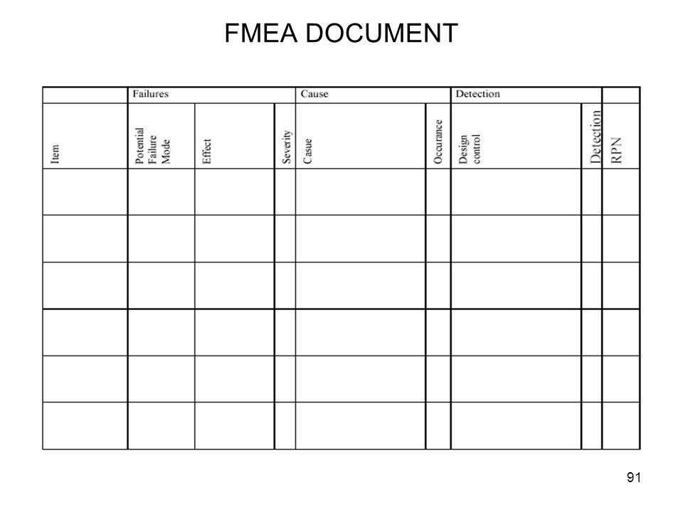 91 FMEA DOCUMENT