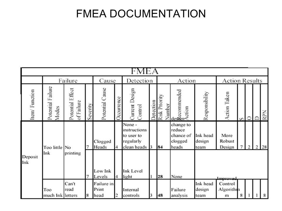 92 FMEA DOCUMENTATION