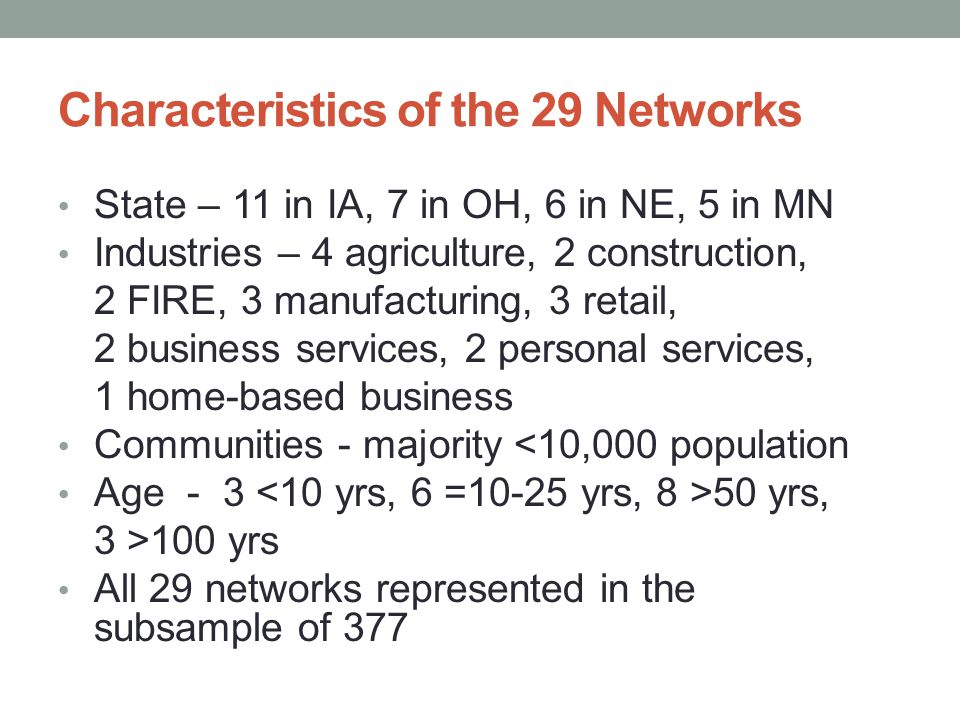 Characteristics of the 29 Networks State – 11 in IA, 7 in OH, 6 in NE, 5 in MN Industries – 4 agriculture, 2 construction, 2 FIRE, 3 manufacturing, 3 retail, 2 business services, 2 personal services, 1 home-based business Communities - majority <10,000 population Age - 3 50 yrs, 3 >100 yrs All 29 networks represented in the subsample of 377