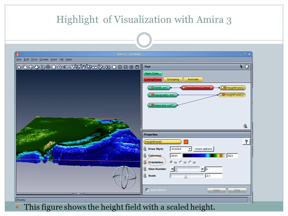 Highlight of Visualization with Amira 3 This figure shows the height field with a scaled height.