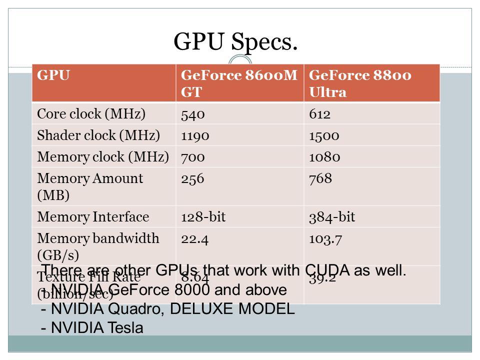 GPU Specs.