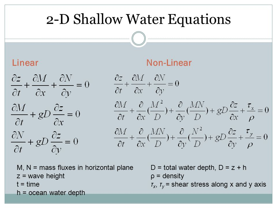 2-D Shallow Water Equations LinearNon-Linear M, N = mass fluxes in horizontal plane z = wave height t = time h = ocean water depth D = total water depth, D = z + h ρ = density τ x, τ y = shear stress along x and y axis