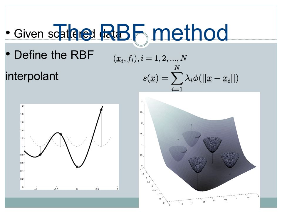 Given scattered data Define the RBF interpolant The RBF method