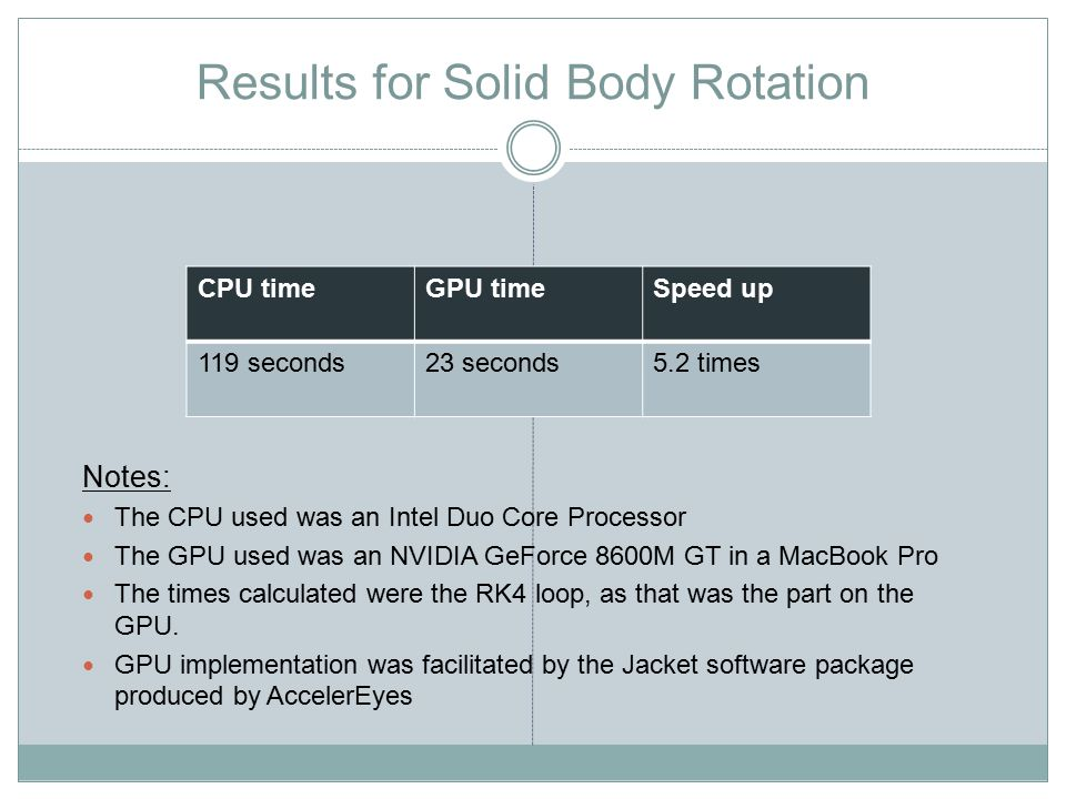 Results for Solid Body Rotation CPU timeGPU timeSpeed up 119 seconds23 seconds5.2 times Notes: The CPU used was an Intel Duo Core Processor The GPU used was an NVIDIA GeForce 8600M GT in a MacBook Pro The times calculated were the RK4 loop, as that was the part on the GPU.