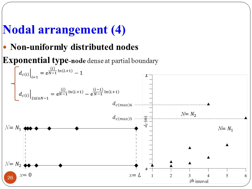 Nodal arrangement (4) Non-uniformly distributed nodes Exponential type -node dense at partial boundary 26