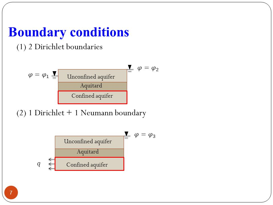 Shape parameter c and the nodal interval Cases for uniformly-distributed nodes (Configuration 1) 18