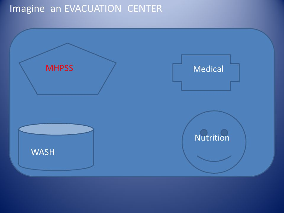 MHPSS Medical Nutrition WASH Imagine an EVACUATION CENTER
