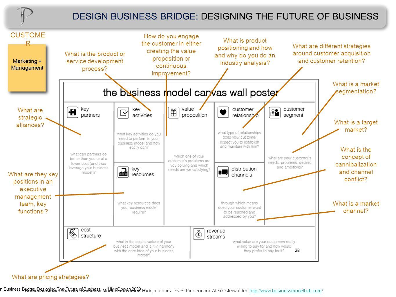 Design Business Bridge: Designing The Future of Business HMcGowan 2009 DESIGN BUSINESS BRIDGE: DESIGNING THE FUTURE OF BUSINESS What is a market channel.