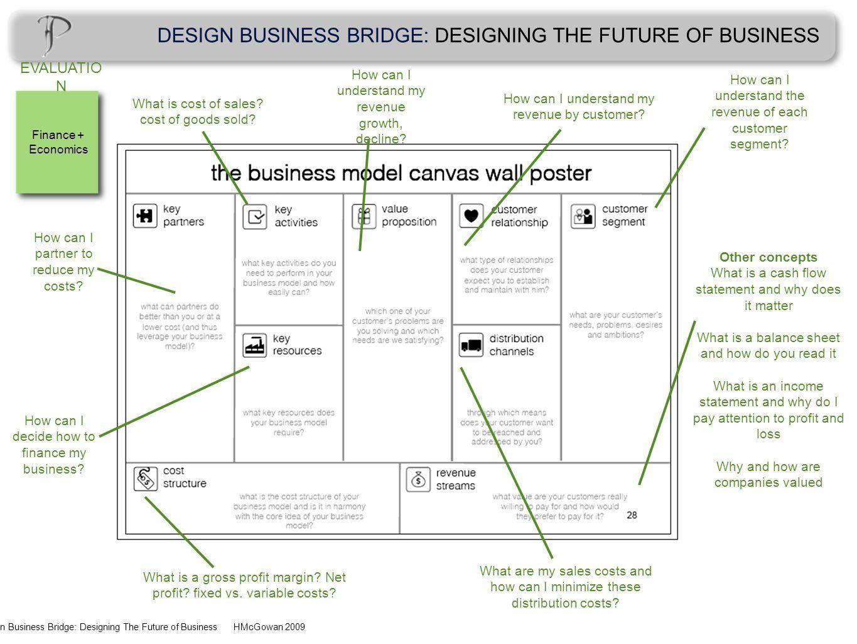 Design Business Bridge: Designing The Future of Business HMcGowan 2009 DESIGN BUSINESS BRIDGE: DESIGNING THE FUTURE OF BUSINESS How can I understand the revenue of each customer segment.