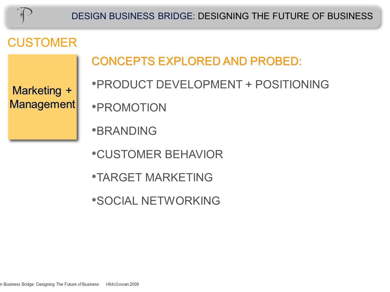 Design Business Bridge: Designing The Future of Business HMcGowan 2009 DESIGN BUSINESS BRIDGE: DESIGNING THE FUTURE OF BUSINESS CONCEPTS EXPLORED AND PROBED: PRODUCT DEVELOPMENT + POSITIONING PROMOTION BRANDING CUSTOMER BEHAVIOR TARGET MARKETING SOCIAL NETWORKING Marketing + Management CUSTOMER