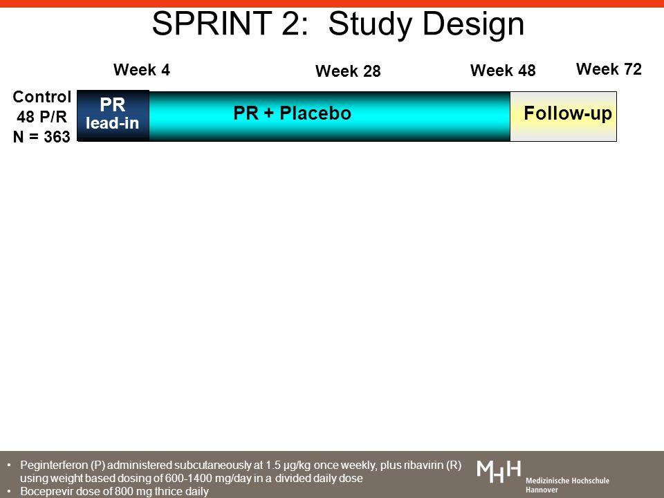 Week 4 Week 48 PR + Placebo Follow-up PR lead-in Week 28 Week 72 SPRINT 2: Study Design Control 48 P/R N = 363 Peginterferon (P) administered subcutan