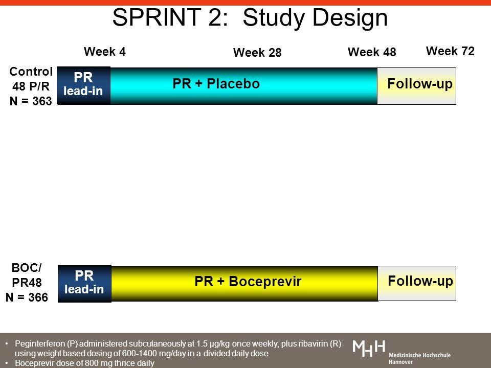 Week 4 Week 48 PR + Placebo Follow-up PR lead-in Week 28 Week 72 SPRINT 2: Study Design Control 48 P/R N = 363 PR + Boceprevir Follow-up BOC/ PR48 N =