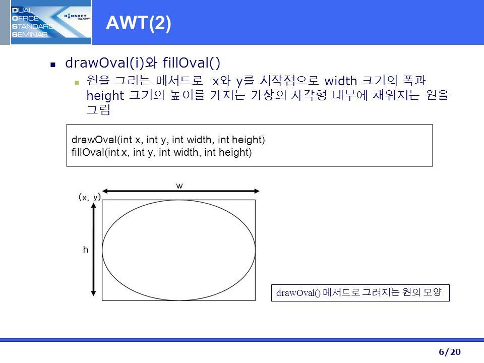 6/20 AWT(2) drawOval(i) 와 fillOval() 원을 그리는 메서드로 x 와 y 를 시작점으로 width 크기의 폭과 height 크기의 높이를 가지는 가상의 사각형 내부에 채워지는 원을 그림 drawOval(int x, int y, int width, int height) fillOval(int x, int y, int width, int height) drawOval() 메서드로 그려지는 원의 모양