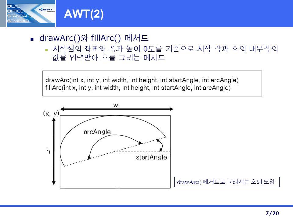 7/20 AWT(2) drawArc() 와 fillArc() 메서드 시작점의 좌표와 폭과 높이 0 도를 기준으로 시작 각과 호의 내부각의 값을 입력받아 호를 그리는 메서드 drawArc(int x, int y, int width, int height, int startAngle, int arcAngle) fillArc(int x, int y, int width, int height, int startAngle, int arcAngle) drawArc() 메서드로 그려지는 호의 모양